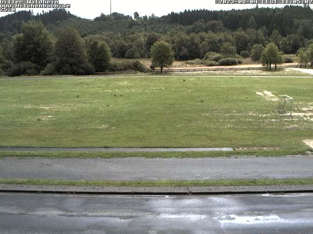Webcam auf dem Giller